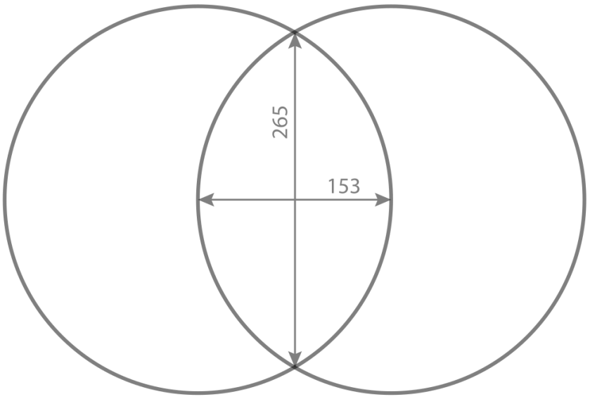 Vesica Piscis - Korkeuden ja leveyden suhde eli neliöjuuri kolme mm. Arkhimedeen käyttämän likiarvon 265/153 avulla esitettynä
